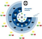 Grafik: Ablauf ShanghAI-Lecture