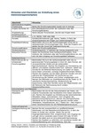 Hinweise und Checkliste zur Erstellung eines Datenmanagementplans
