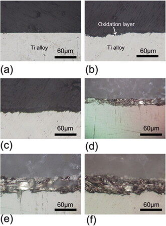 Effects of high-energy electro-pulsing treatment on microstructure, mechanical properties and corrosion behavior of Ti–6Al–4V alloy