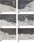 Effect of electroplastic rolling on deformability, mechanical property and microstructure evolution of Ti–6Al–4V alloy strip
