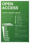 Open Access - Creative-Commons-Lizenzen