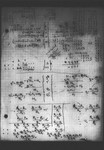 Notes on table of atomic weights