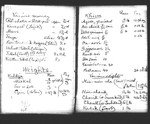 [Notes on Weights and Measures of Various Countries]