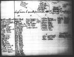 [Worksheets on Vowel Changes]