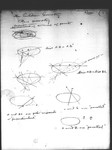 Non-Euclidean Geometry. Sketch of a Synthetic Treatment
