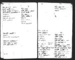 Index to Gils Logonomia Anglia