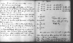 Memorandum of How to Do Things
