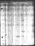 Studies of Laws of Frequency of Occurrence of Numbers