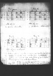 [Sheets from a Notebook on Logic]