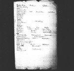 Materials for an Impressionistic List of 300 Great Men