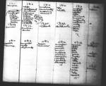Change of Spelling since Minsheu 1633