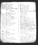 List of all the Books in the House