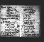 [Address Book]